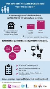 Infographic werkdrukakkoord Rijksoverheid